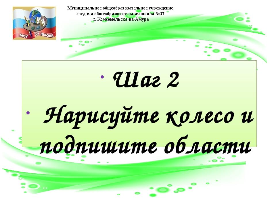 Шаг 2 Нарисуйте колесо и подпишите области Муниципальное общеобразовательное...