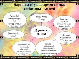 Ғылыми – практикалық конференцияға қатысу(мектептік, аудандық,университет) Да