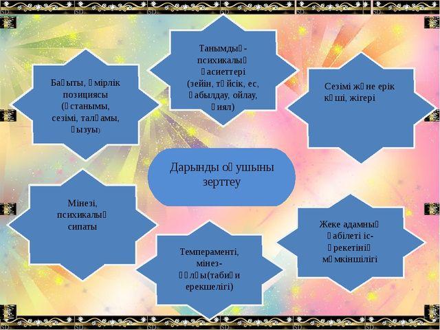 Дарынды оқушыны зерттеу Сезімі және ерік күші, жігері Жеке адамның қабілеті і...