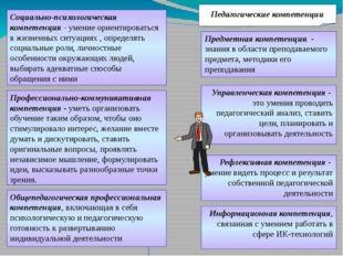 Общепедагогическая профессиональная компетенция, включающая в себя психологич