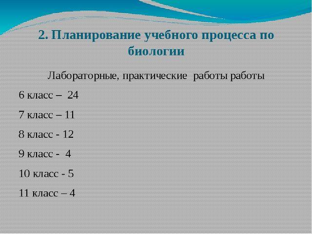 2. Планирование учебного процесса по биологии Лабораторные, практические рабо...