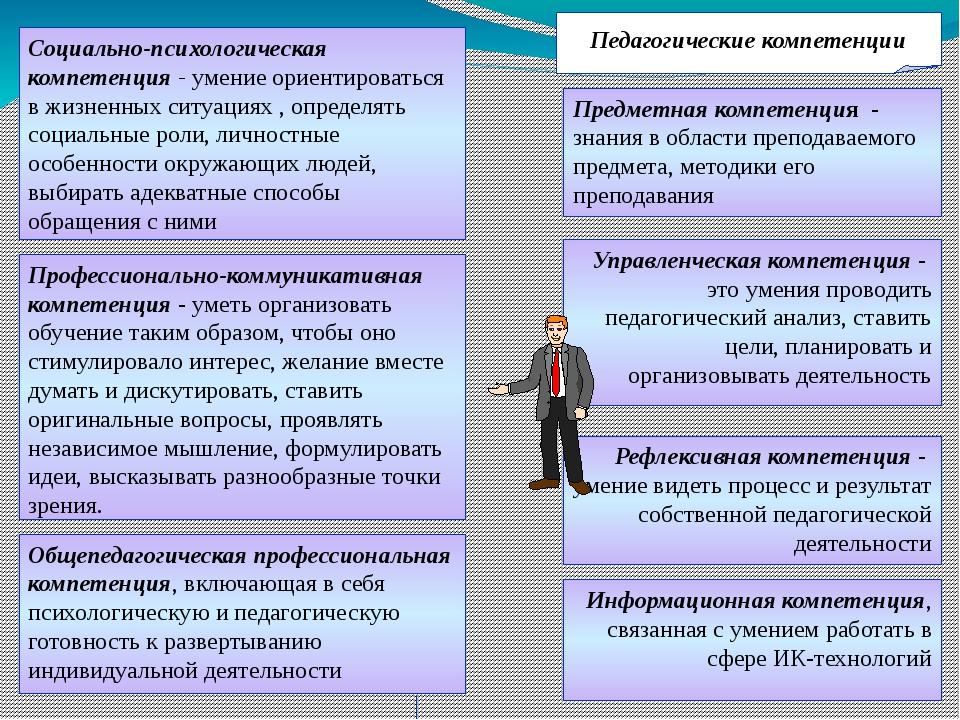 Общепедагогическая профессиональная компетенция, включающая в себя психологич...