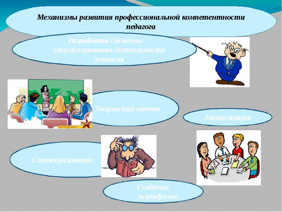 Механизмы развития профессиональной компетентности педагога Разработка систем...