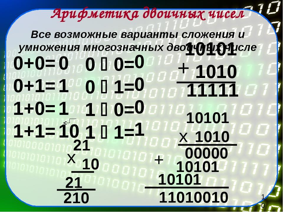 Все возможные варианты сложения и умножения многозначных двоичных числе Арифм...