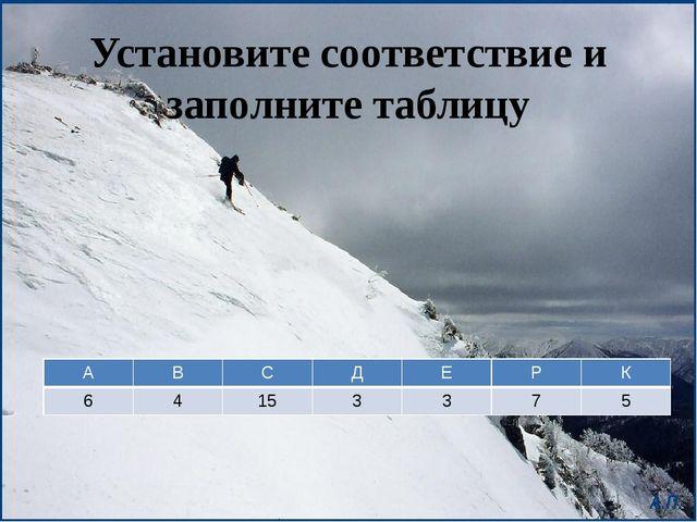 Установите соответствие и заполните таблицу А В С Д Е Р К 6 4 15 3 3 7 5