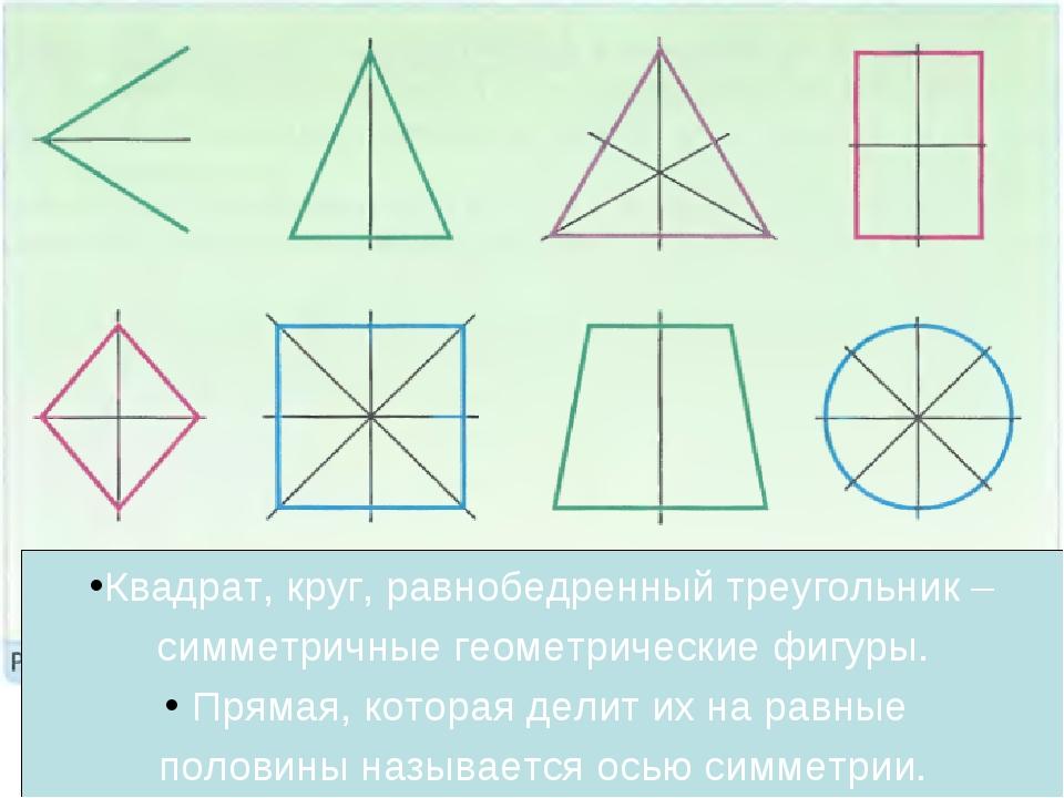 Квадрат, круг, равнобедренный треугольник – симметричные геометрические фигур...