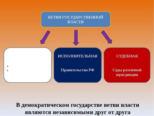 В демократическом государстве ветви власти являются независимыми друг от дру...