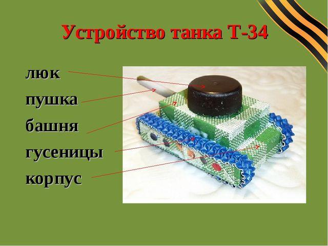 Устройство танка Т-34 люк пушка башня гусеницы корпус