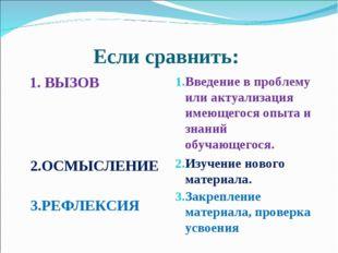 Если сравнить: 1. ВЫЗОВ 2.ОСМЫСЛЕНИЕ 3.РЕФЛЕКСИЯ Введение в проблему или акту