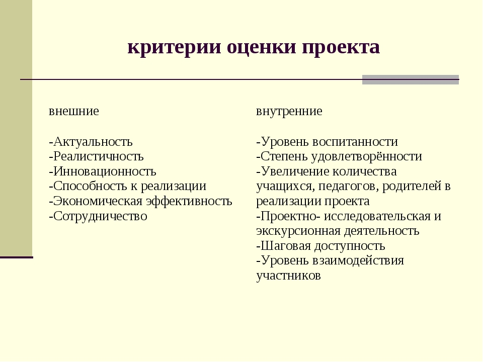 критерии оценки проекта внешниевнутренние -Актуальность -Реалистичность -Инн...