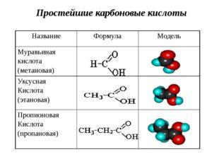 Простейшие карбоновые кислоты Название Формула Модель Муравьиная кислота (мет