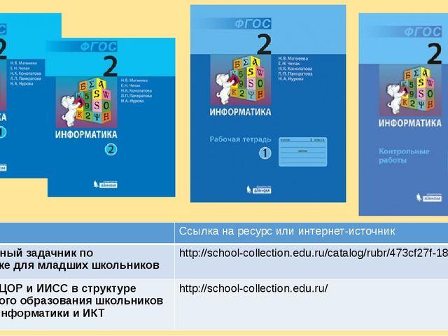 УМК Ссылка на ресурс или интернет-источник Интерактивный задачник по информа...