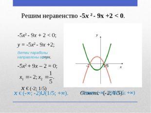 Решим неравенство -5х 2 - 9х +2 < 0. -5x2 - 9x + 2 < 0; y = -5x2 - 9x +2; -5x