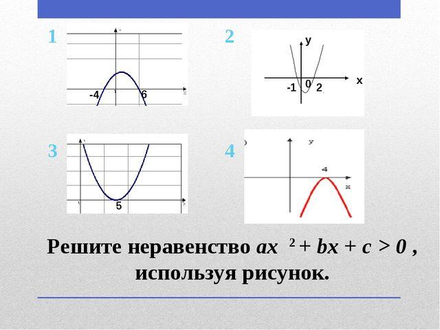 Решите неравенство ax 2 + bx + c > 0 , используя рисунок. -4 6 5 12 34