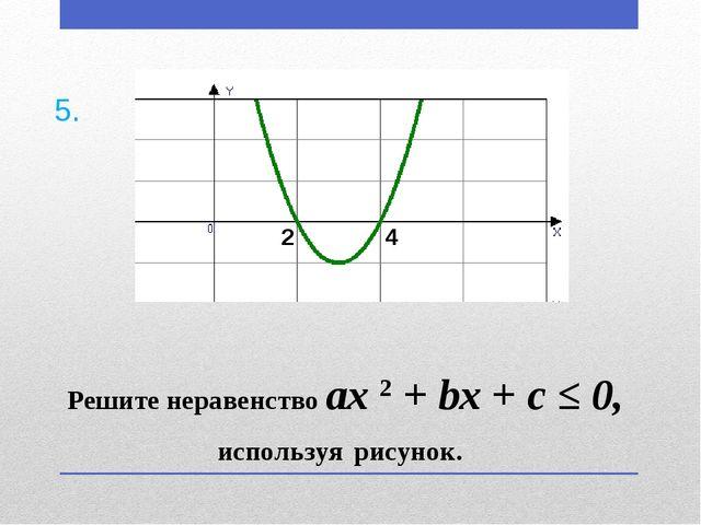 Решите неравенство ax 2 + bx + c ≤ 0, используя рисунок. 2 4 5.
