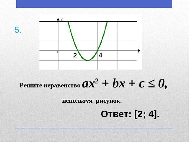 Решите неравенство ax2 + bx + c ≤ 0, используя рисунок. Ответ: [2; 4]. 2 4 5.
