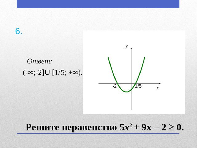 Решите неравенство 5х2 + 9х – 2 ≥ 0. Ответ: (-∞;-2]U [1/5; +∞). 6.