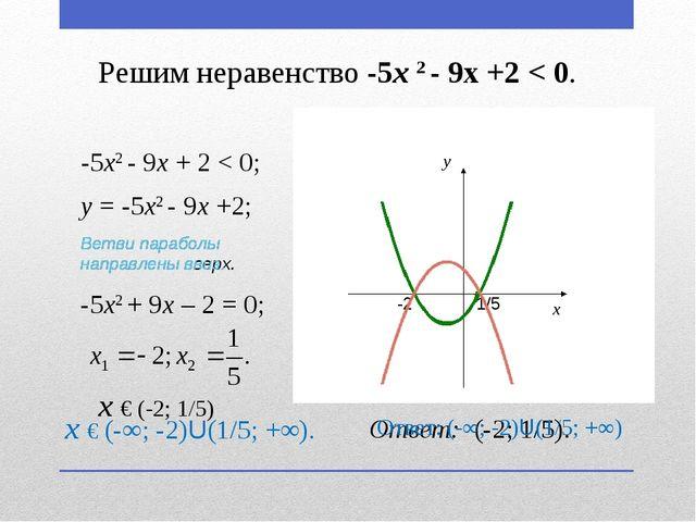 Решим неравенство -5х 2 - 9х +2 < 0. -5x2 - 9x + 2 < 0; y = -5x2 - 9x +2; -5x...