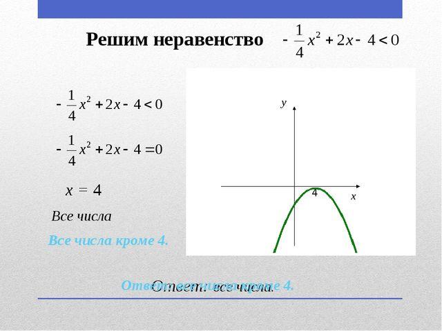 Решим неравенство Ответ: все числа. x = 4 Все числа Все числа кроме 4. Ответ:...