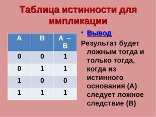 Таблица истинности для импликации Вывод: Результат будет ложным тогда и тольк