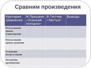 Сравним произведения Критерии сравнения М.Пришвин «Осинкам холодно» Ф.Тютчев