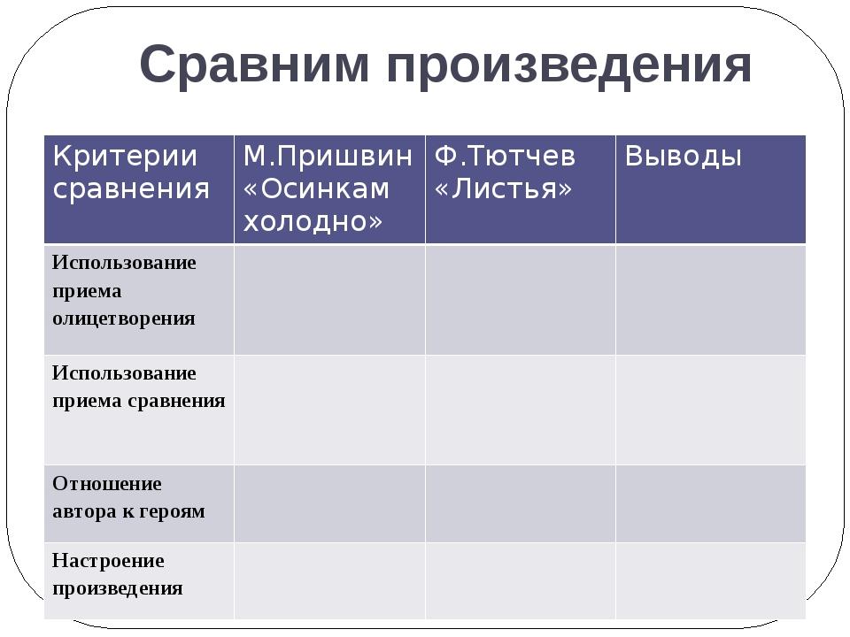 Сравним произведения Критерии сравнения М.Пришвин «Осинкам холодно» Ф.Тютчев...