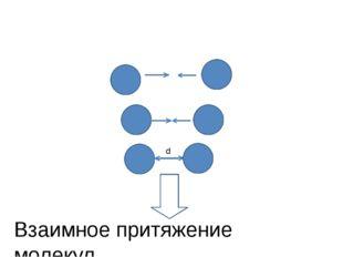 Притяжение между молекулами проявляется лишь на расстояниях сравнимых с разме
