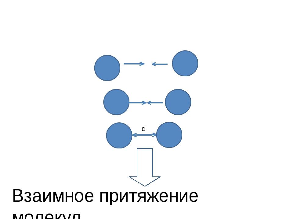 Притяжение между молекулами проявляется лишь на расстояниях сравнимых с разме...