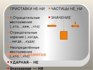 Работа в памятке ПРИСТАВКИ НЕ-НИ ЧАСТИЦЫ НЕ_НИ 1.Отрицательные местоимения (.
