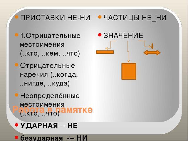 Работа в памятке ПРИСТАВКИ НЕ-НИ ЧАСТИЦЫ НЕ_НИ 1.Отрицательные местоимения (....