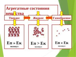Агрегатные состояния вещества Твердое Еп » Ек молекул Еп > Ек молекул Еп « Ек