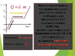 плавление нагревание Физическая величина, показывающая какое количество тепло
