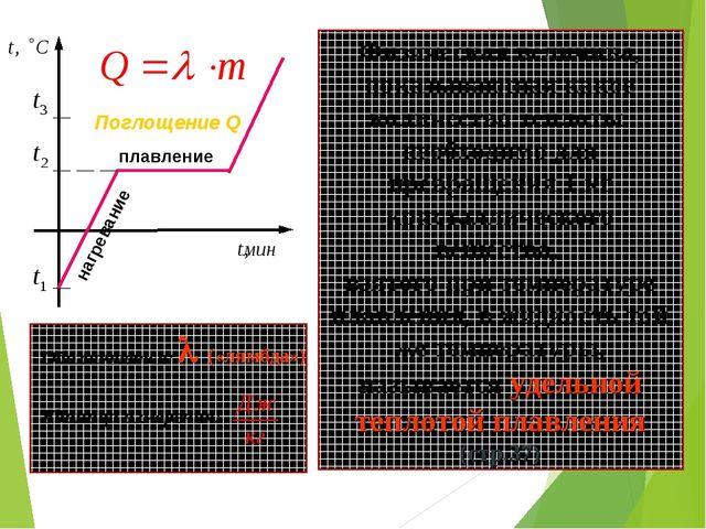 плавление нагревание Физическая величина, показывающая какое количество тепло...