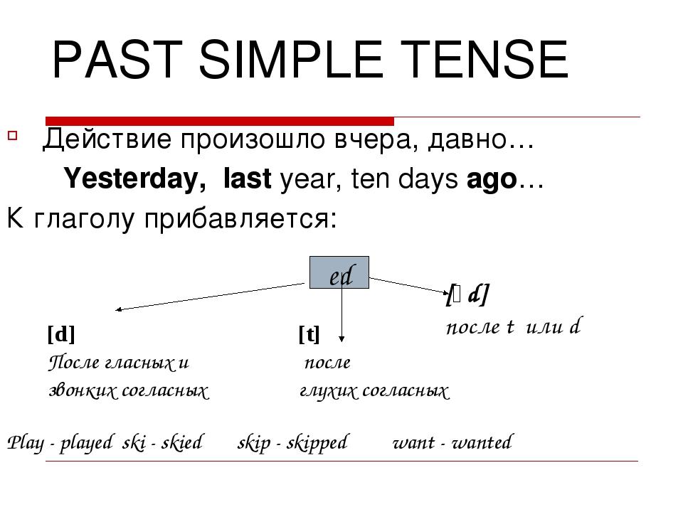 PAST SIMPLE TENSE Действие произошло вчера, давно… Yesterday, last year, ten...