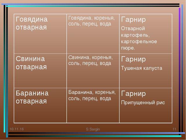 * S.Sargin * Говядина отварнаяГовядина, коренья, соль, перец, водаГарнир От...