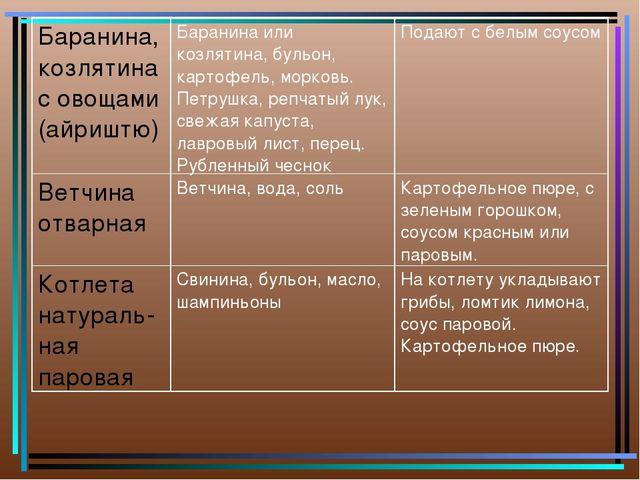Баранина, козлятина с овощами (айриштю)Баранина или козлятина, бульон, карто...
