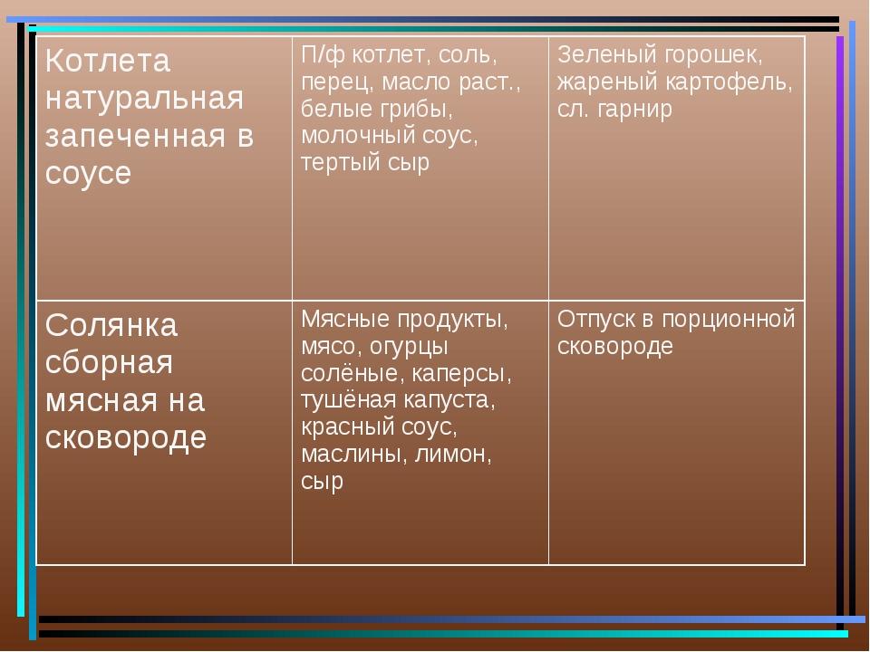 Котлета натуральная запеченная в соусеП/ф котлет, соль, перец, масло раст.,...