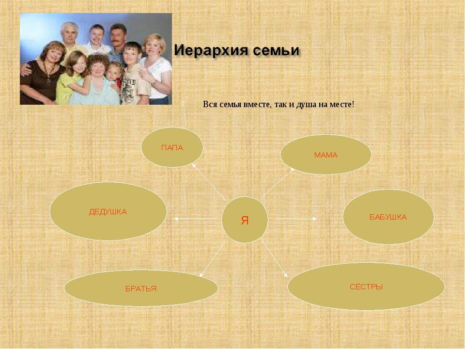 закон иерархии в семейной системе