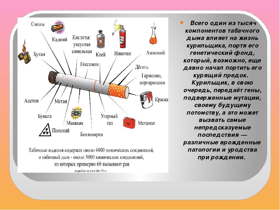 Всего один из тысяч компонентов табачного дыма влияет на жизнь курильщика,...