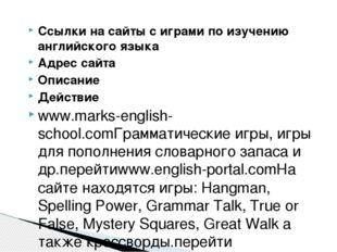 Ссылки на сайты с играми по изучению английского языка Адрес сайта Описание Д