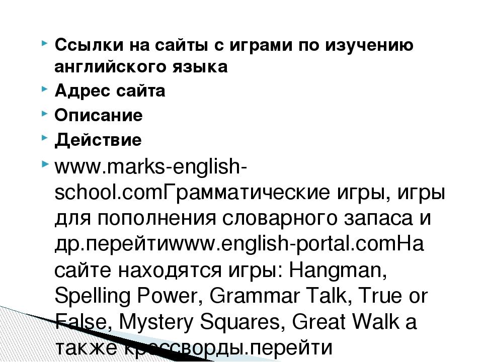 Ссылки на сайты с играми по изучению английского языка Адрес сайта Описание Д...