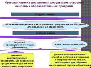 Итоговая оценка достижения результатов освоения основных образовательных прог