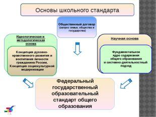 Основы школьного стандарта Общественный договор (запрос семьи, общества и гос