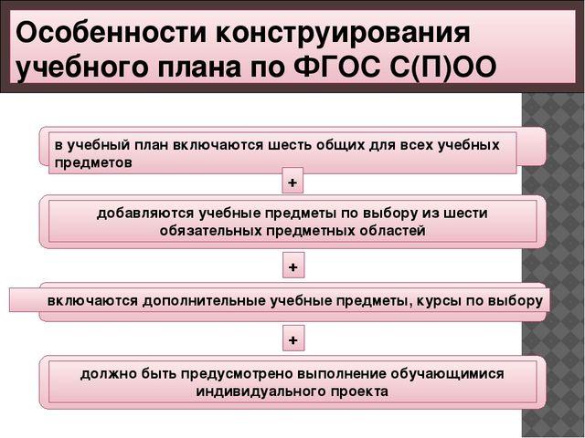 Особенности конструирования учебного плана по ФГОС С(П)ОО + + +