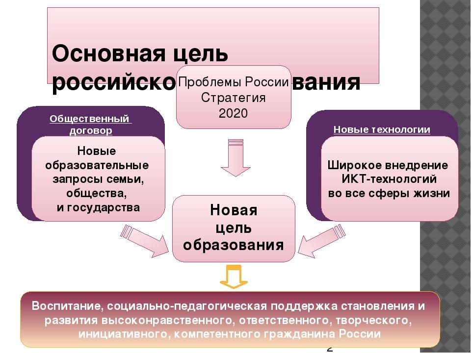 Основная цель российского образования Новая цель образования Новые технологи...