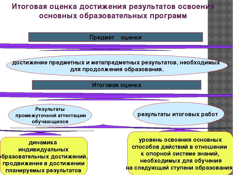 Итоговая оценка достижения результатов освоения основных образовательных прог...