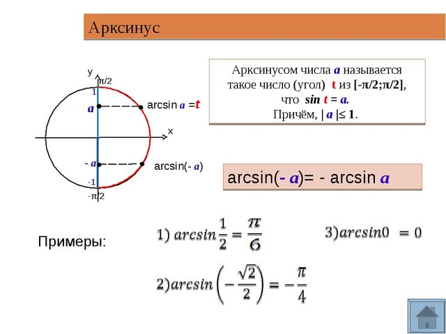 Арксинус Примеры: а - а arcsin(- а)= - arcsin а Арксинусом числа а называется...
