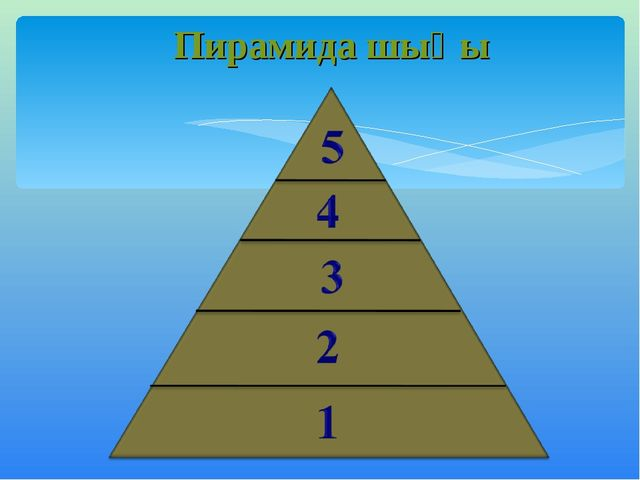 Пирамида шыңы