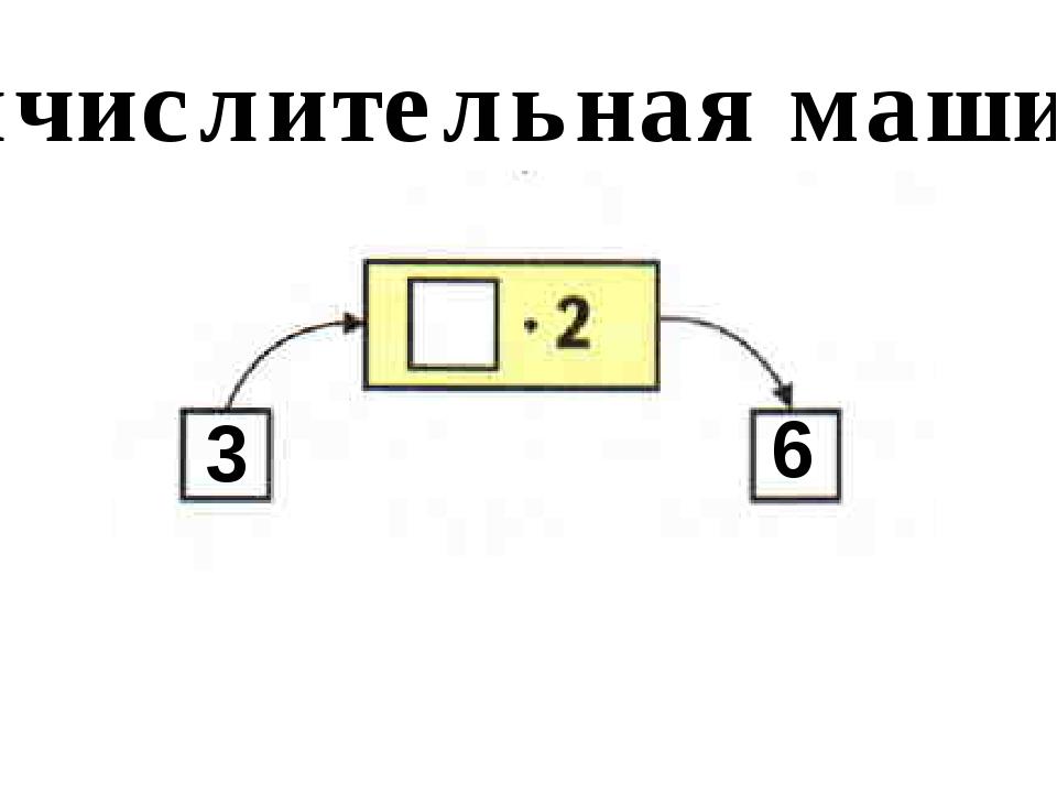 Вычислительная машина 3 6