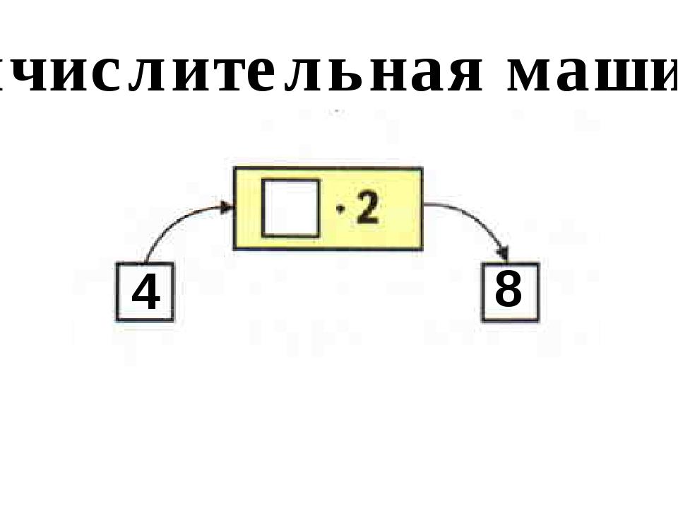 Вычислительная машина 4 8